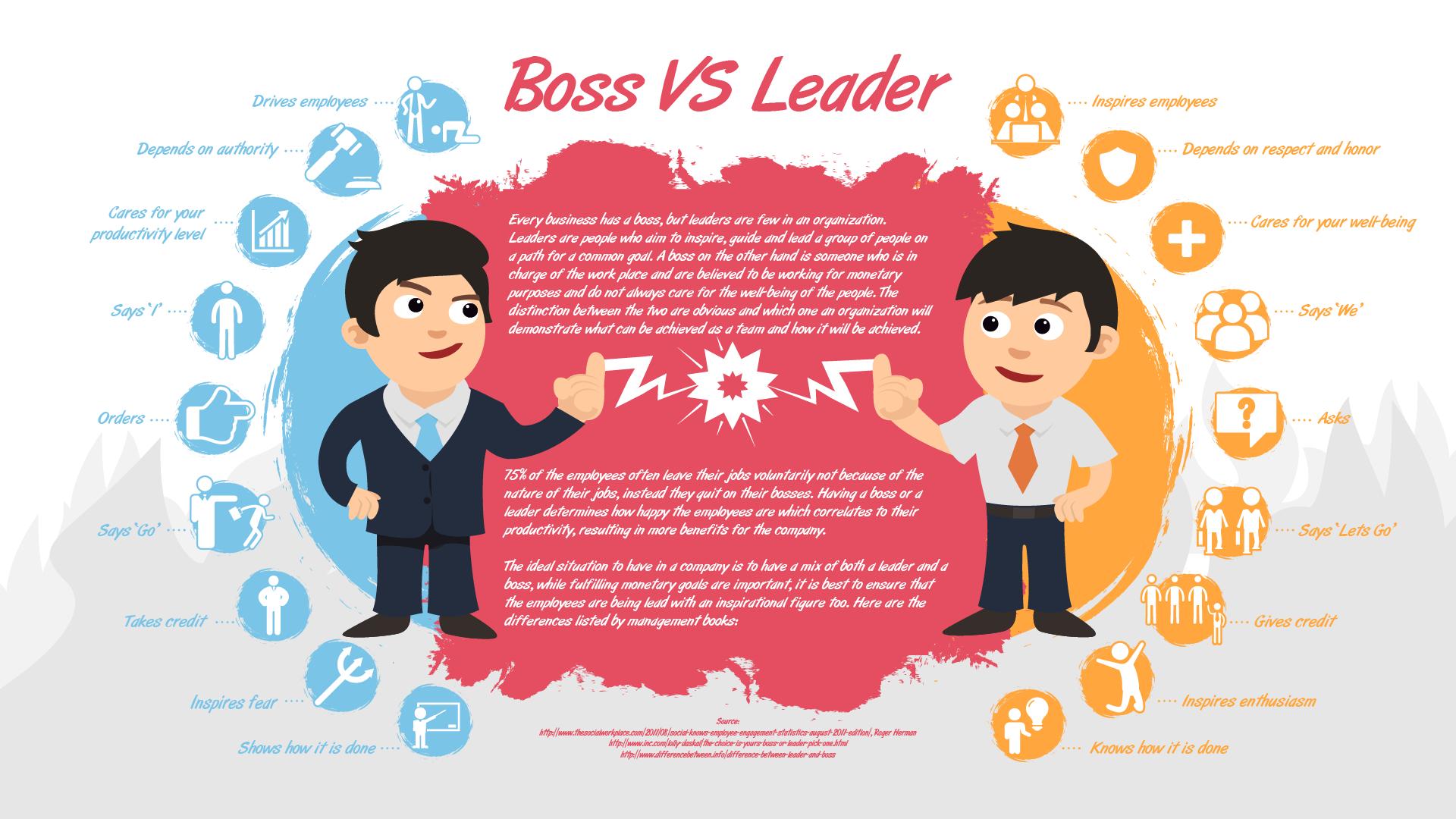 perbedaan-antara-bos-dan-pemimpin-ori